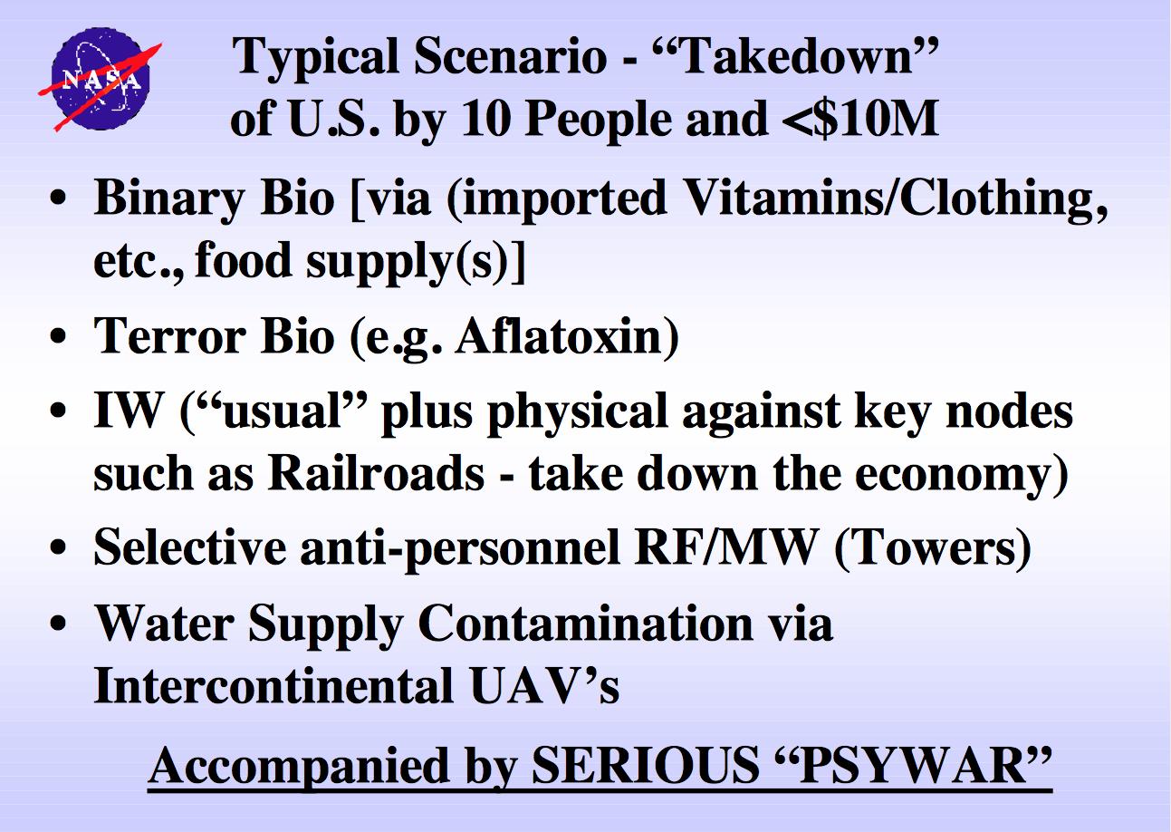 nasa future strategic issues/future warfare - 1024×727