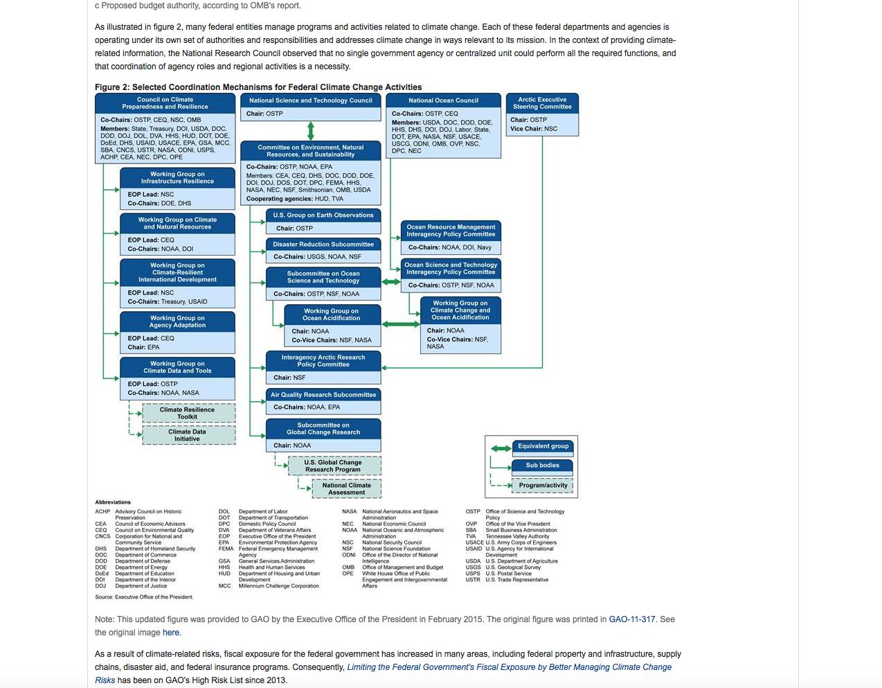 Climate Change Funding and Management • Zero Geoengineering